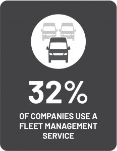EGIA Snapshot Survey - Does your company use fleet management services