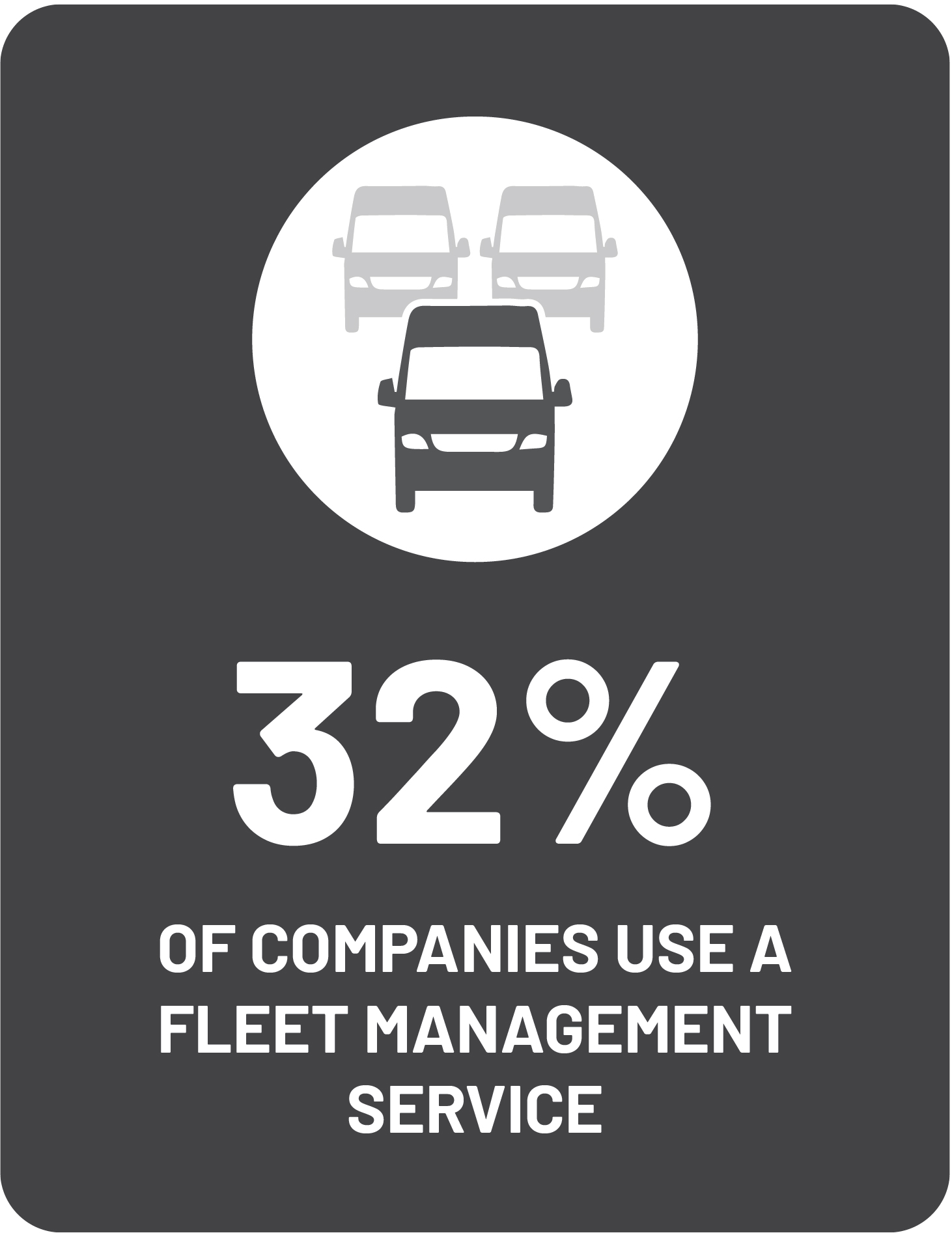 EGIA Snapshot Survey - Does your company use fleet management services?