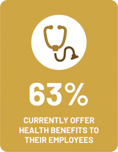 EGIA Snapshot Survey - 63% of companies offer health benefits to employees