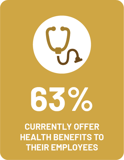 EGIA Snapshot Survey - What percentage of contracting companies offer health benefits to their employees?