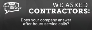 What percent of contracting companies answer and respond to after-hours service calls?