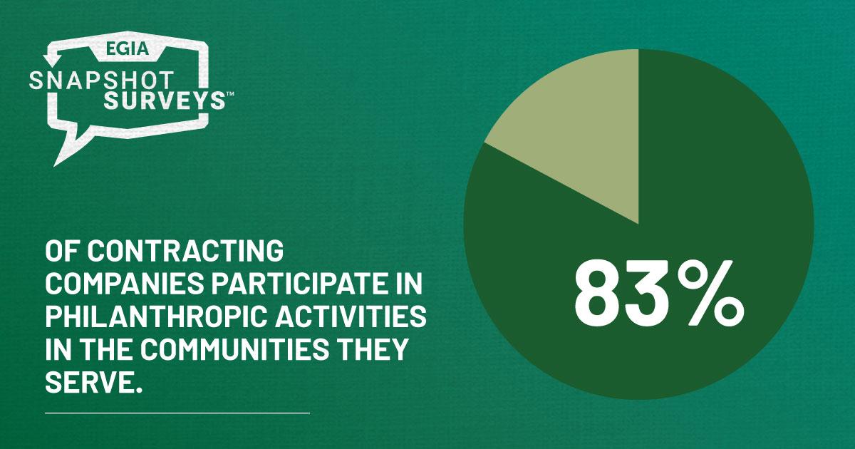 EGIA Snapshot Survey - Philanthropy and Cause Marketing