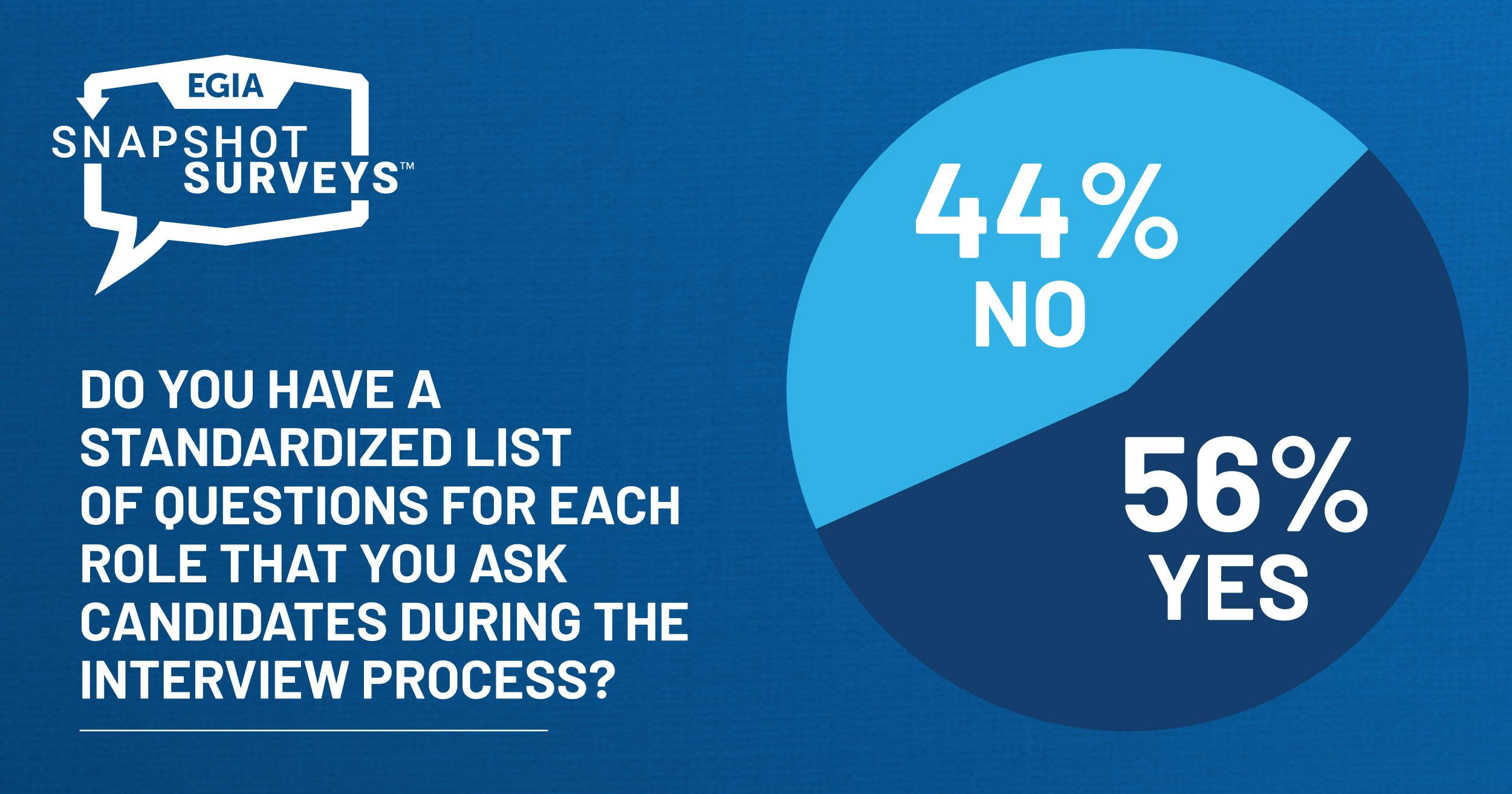 EGIA Snapshot Survey - The Interview Process