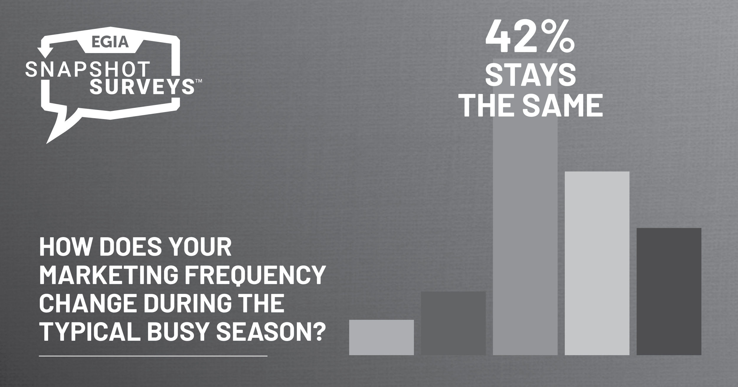 EGIA Snapshot Survey - Busy Season Marketing Promotions